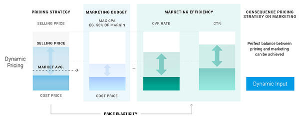 Pricing P Article_Graphic-06