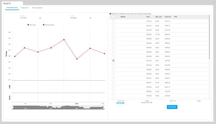 omnia-retail-graph