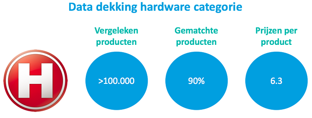 Hardware categorie - matches.png