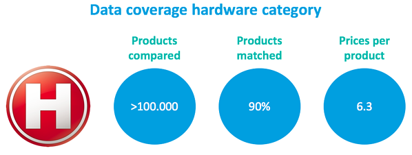 Hardwareinfo_Hardware_category_match.png