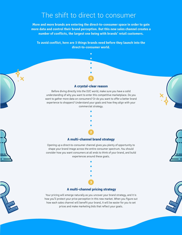 D2C-Infographic