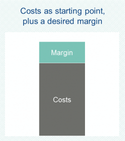 The cost-plus pricing methode starts with the costs as the basis and adds a desired margin.