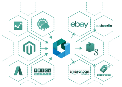 Product feed management and Dynamic Marketing based  on omni-channel profit