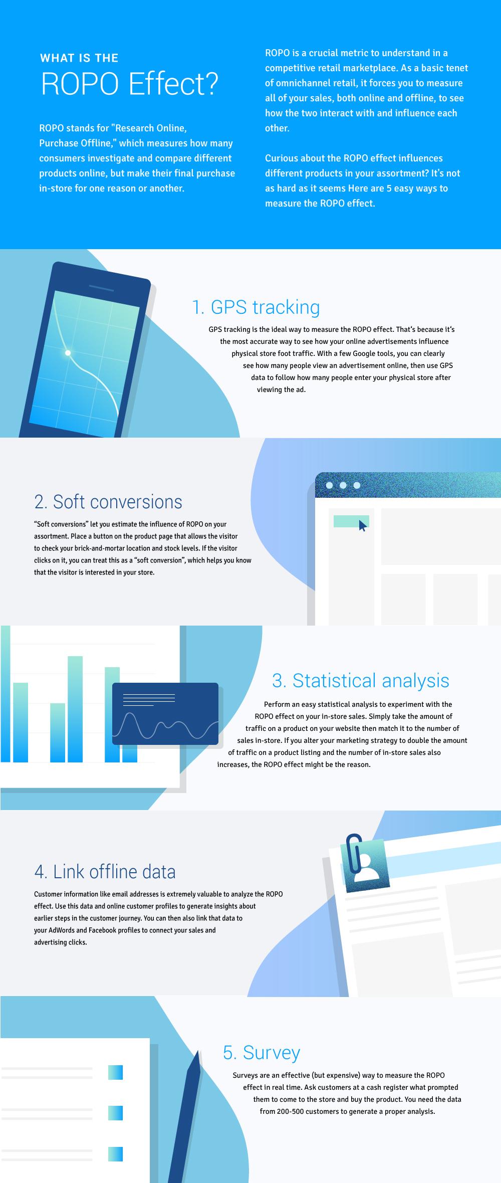 ropo-infographic